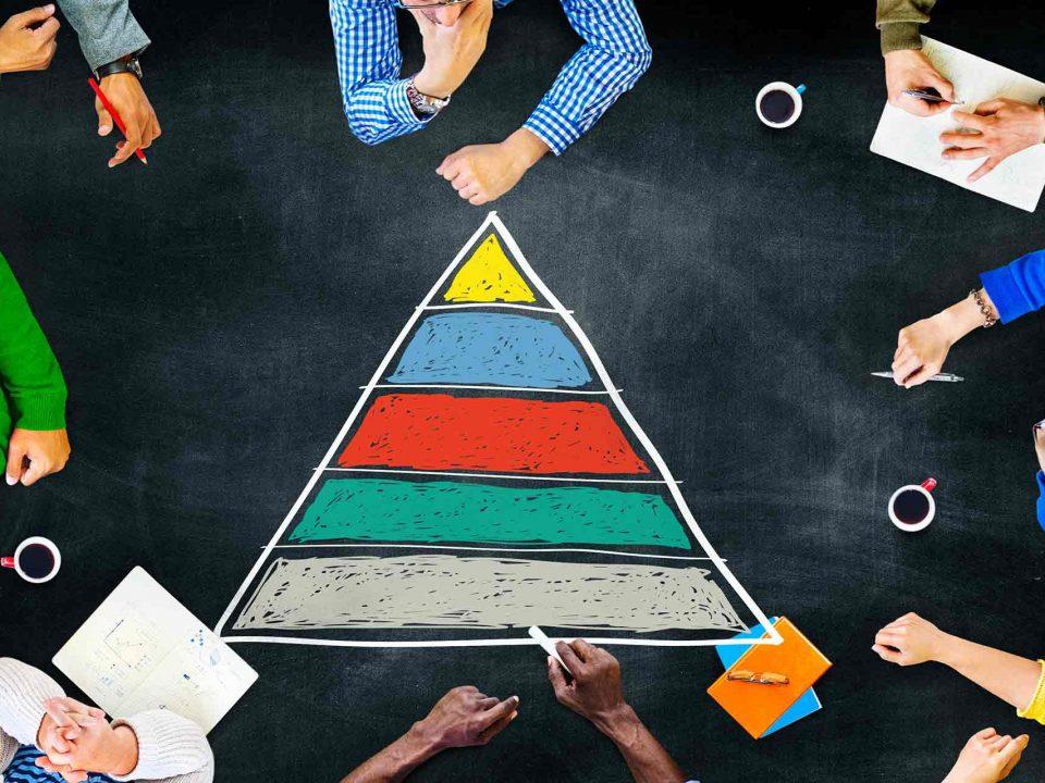 Bedürfnisspyramide Schema